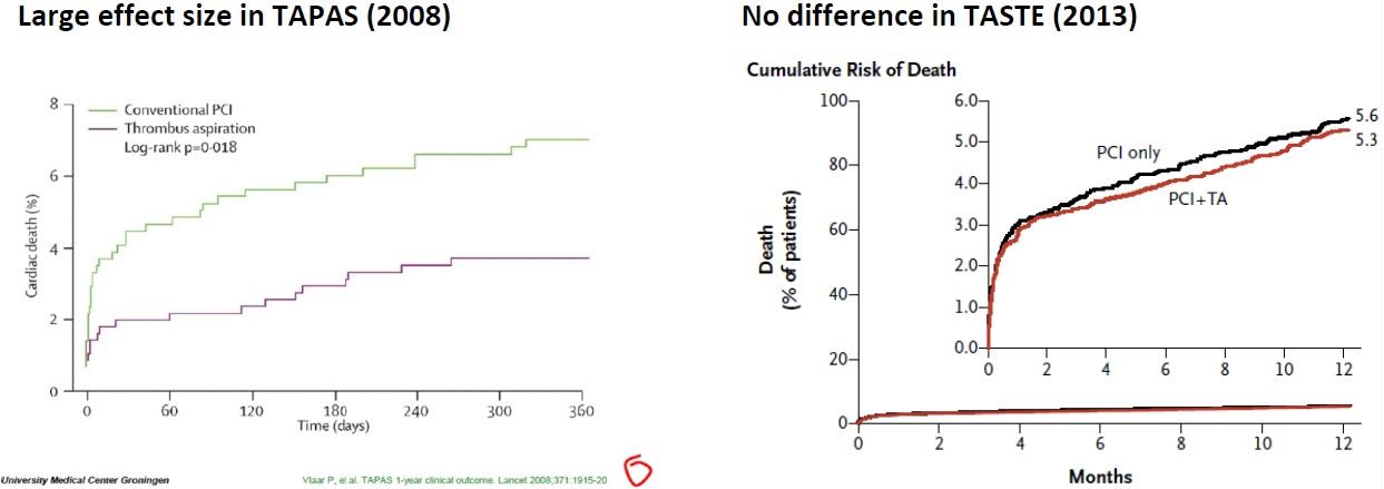 Fig. 1 Porównanie badanie TAPAS i TASTE- poprawione
