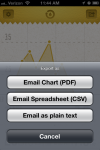 SS-email-your-graph